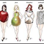analiza gradje tela
